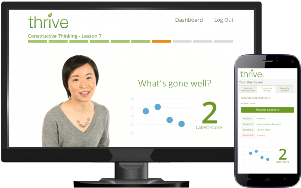 Thrive desktop and mobile combo